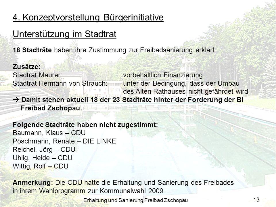 Erhaltung und Sanierung Freibad Zschopau 13 4. Konzeptvorstellung Bürgerinitiative Unterstützung im Stadtrat 18 Stadträte haben ihre Zustimmung zur Fr