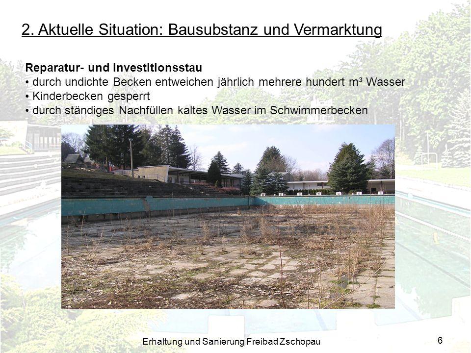 Erhaltung und Sanierung Freibad Zschopau 6 2. Aktuelle Situation: Bausubstanz und Vermarktung Reparatur- und Investitionsstau durch undichte Becken en