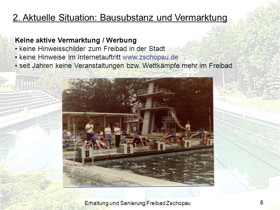 Erhaltung und Sanierung Freibad Zschopau 8 2. Aktuelle Situation: Bausubstanz und Vermarktung Keine aktive Vermarktung / Werbung keine Hinweisschilder