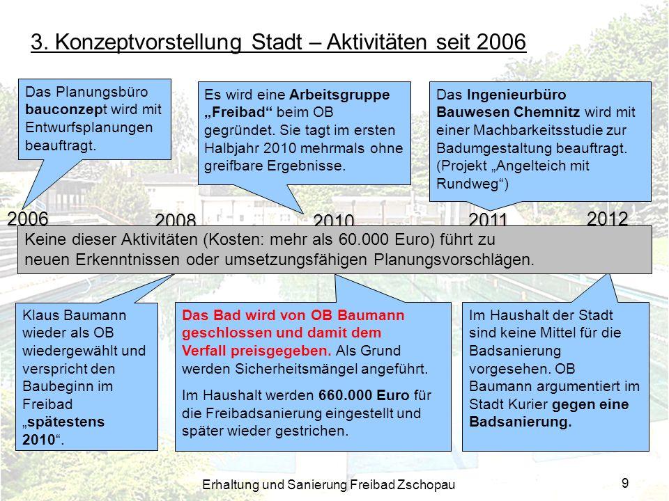 Erhaltung und Sanierung Freibad Zschopau 9 3. Konzeptvorstellung Stadt – Aktivitäten seit 2006 2006 2008 2010 2011 2012 Klaus Baumann wieder als OB wi