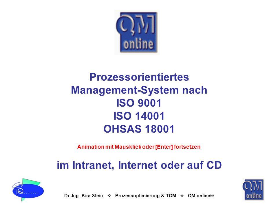 Dr.-Ing. Kira Stein Prozessoptimierung & TQM QM online® Prozessorientiertes Management-System nach ISO 9001 ISO 14001 OHSAS 18001 im Intranet, Interne