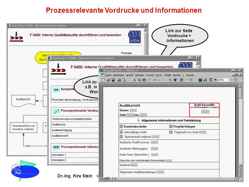 Dr.-Ing. Kira Stein Prozessoptimierung & TQM QM online® Link zur Seite Vordrucke + Informationen Prozessrelevante Vordrucke und Informationen Link zu