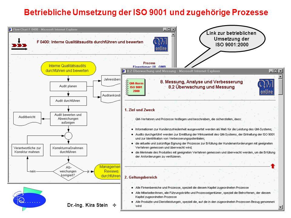 Dr.-Ing. Kira Stein Prozessoptimierung & TQM QM online® Betriebliche Umsetzung der ISO 9001 und zugehörige Prozesse Link zur betrieblichen Umsetzung d