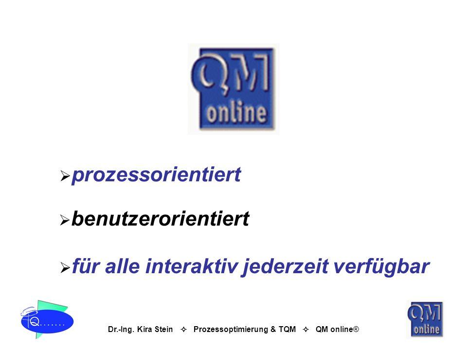 Dr.-Ing. Kira Stein Prozessoptimierung & TQM QM online® prozessorientiert benutzerorientiert für alle interaktiv jederzeit verfügbar
