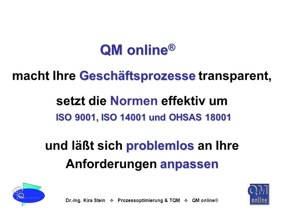 Dr.-Ing. Kira Stein Prozessoptimierung & TQM QM online® Geschäftsprozesse macht Ihre Geschäftsprozesse transparent, ISO 9001, ISO 14001 und OHSAS 1800