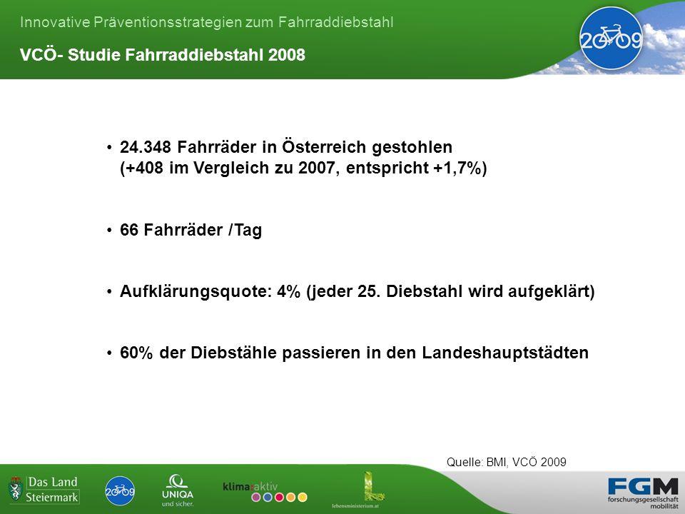 Innovative Präventionsstrategien zum Fahrraddiebstahl 24.348 Fahrräder in Österreich gestohlen (+408 im Vergleich zu 2007, entspricht +1,7%) 66 Fahrräder /Tag Aufklärungsquote: 4% (jeder 25.