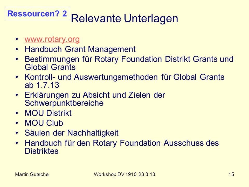 Martin GutscheWorkshop DV 1910 23.3.1315 Relevante Unterlagen www.rotary.org Handbuch Grant Management Bestimmungen für Rotary Foundation Distrikt Gra