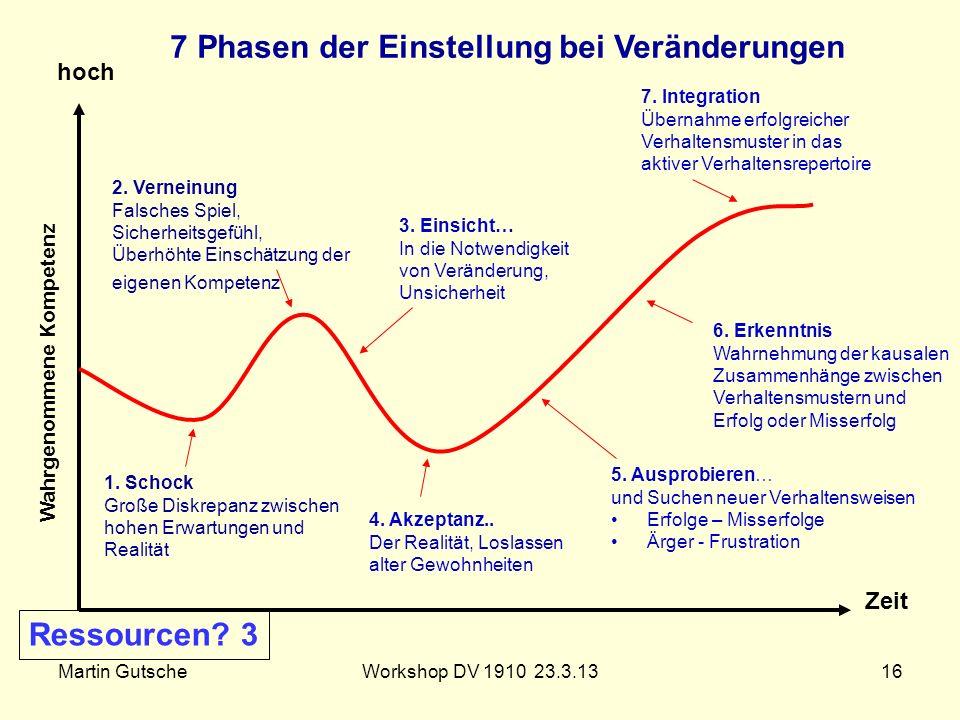 Martin GutscheWorkshop DV 1910 23.3.1316 1. Schock Große Diskrepanz zwischen hohen Erwartungen und Realität 2. Verneinung Falsches Spiel, Sicherheitsg