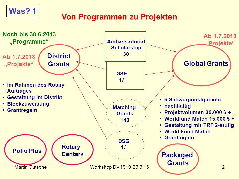 Martin GutscheWorkshop DV 1910 23.3.1313 MOU-D Umsetzung Installieren Finanz- Verwaltungs- plan (4) Jährliche Beurteilung (5) Konten (6) Berichterstattung (7) Aufbewahrung (8) Alarmsystem (9) RDG Regeln Clubs trainieren und qualifizieren DDF Mittel Politik entwickeln kommu- nizieren Sich selbst qualifi- zieren Global Grant Anträge begleiten Projekt Umsetzung System- gerecht begleiten coachen überwachen System beurteilen berichten Distrikt Struktur schaffen Distrikte Clubs bis 31.3.13ab April 13ab Juli 13 Sich Selbst qualifizieren MOU Seminar Anträge einsammeln Blockantrag stellen 12345678 9 Chair Grants Stewards.