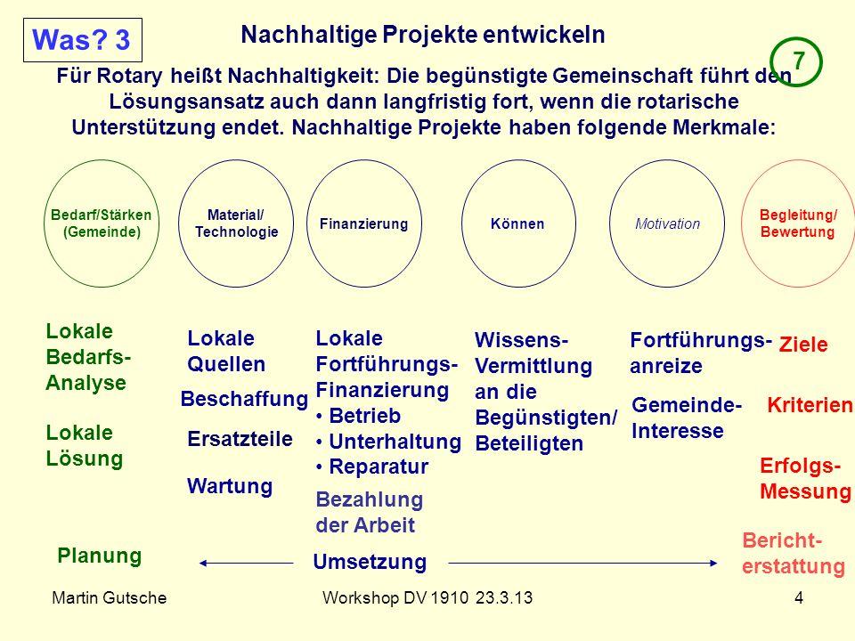 Martin GutscheWorkshop DV 1910 23.3.134 Nachhaltige Projekte entwickeln Für Rotary heißt Nachhaltigkeit: Die begünstigte Gemeinschaft führt den Lösung