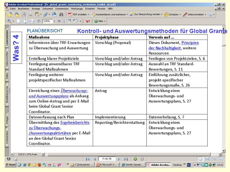 Martin GutscheWorkshop DV 1910 23.3.136 Schwerpunkt- bereiche Nachhaltigkeit Messbare Erfolge Die Welt im Auge 100 Mio.