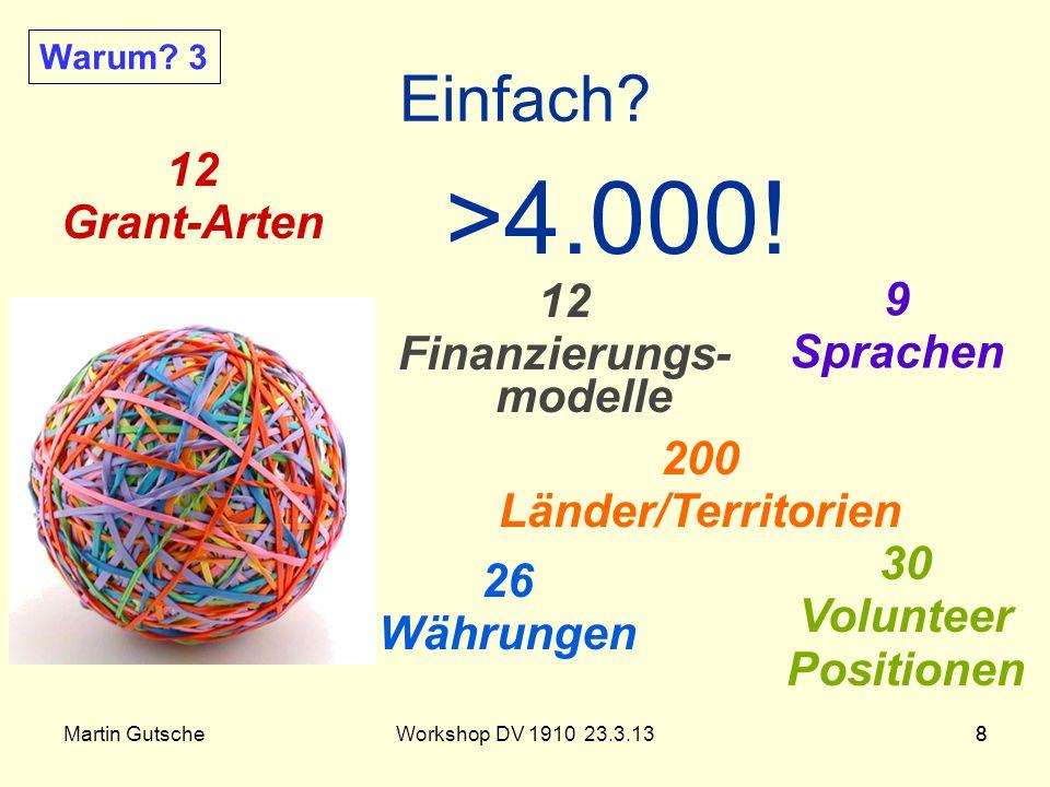 Martin GutscheWorkshop DV 1910 23.3.1388 Einfach? 12 Finanzierungs- modelle 200 Länder/Territorien 9 Sprachen 26 Währungen 30 Volunteer Positionen 12