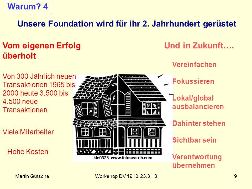 Martin GutscheWorkshop DV 1910 23.3.139 Unsere Foundation wird für ihr 2. Jahrhundert gerüstet Vereinfachen Fokussieren Lokal/global ausbalancieren Da