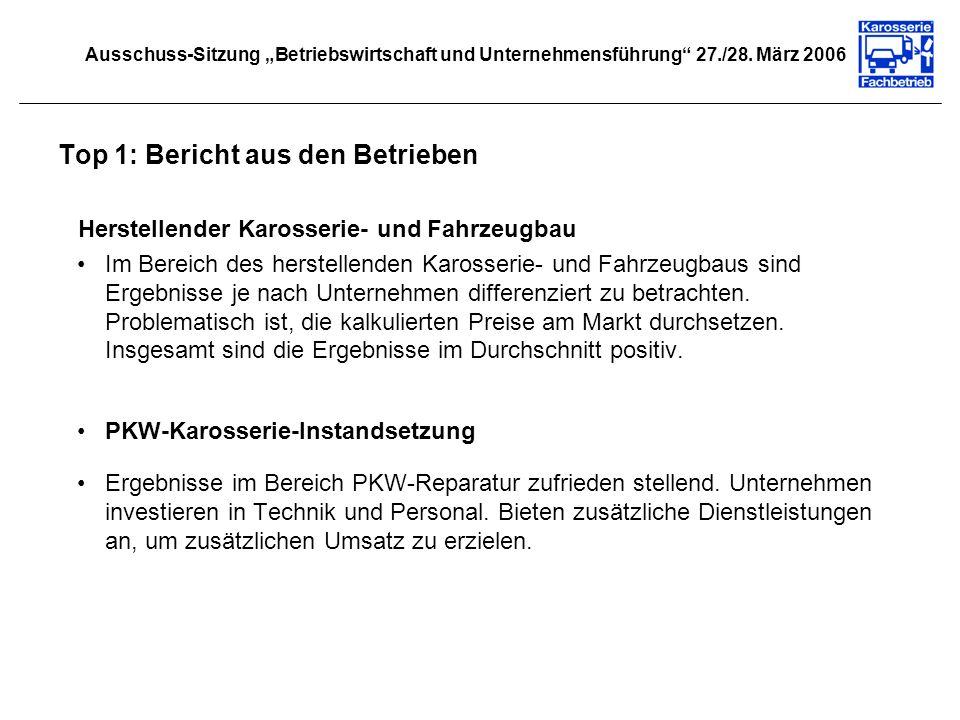 Top 1: Bericht aus den Betrieben Herstellender Karosserie- und Fahrzeugbau Im Bereich des herstellenden Karosserie- und Fahrzeugbaus sind Ergebnisse j