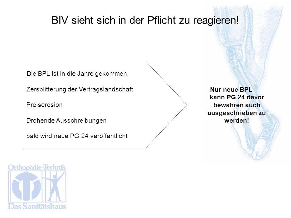 Die BPL ist in die Jahre gekommen Zersplitterung der Vertragslandschaft Preiserosion Drohende Ausschreibungen bald wird neue PG 24 veröffentlicht BIV