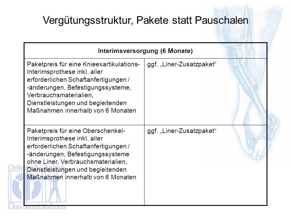 Vergütungsstruktur, Pakete statt Pauschalen Interimsversorgung (6 Monate) Paketpreis für eine Knieexartikulations- Interimsprothese inkl. aller erford