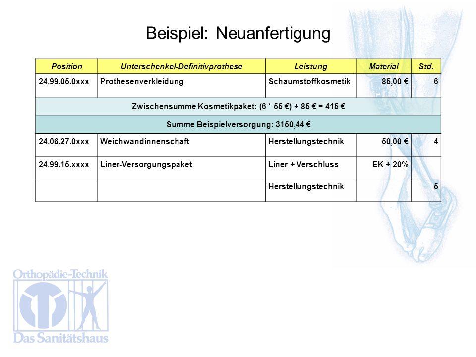 PositionUnterschenkel-DefinitivprotheseLeistungMaterialStd. 24.99.05.0xxxProthesenverkleidungSchaumstoffkosmetik 85,00 6 Zwischensumme Kosmetikpaket: