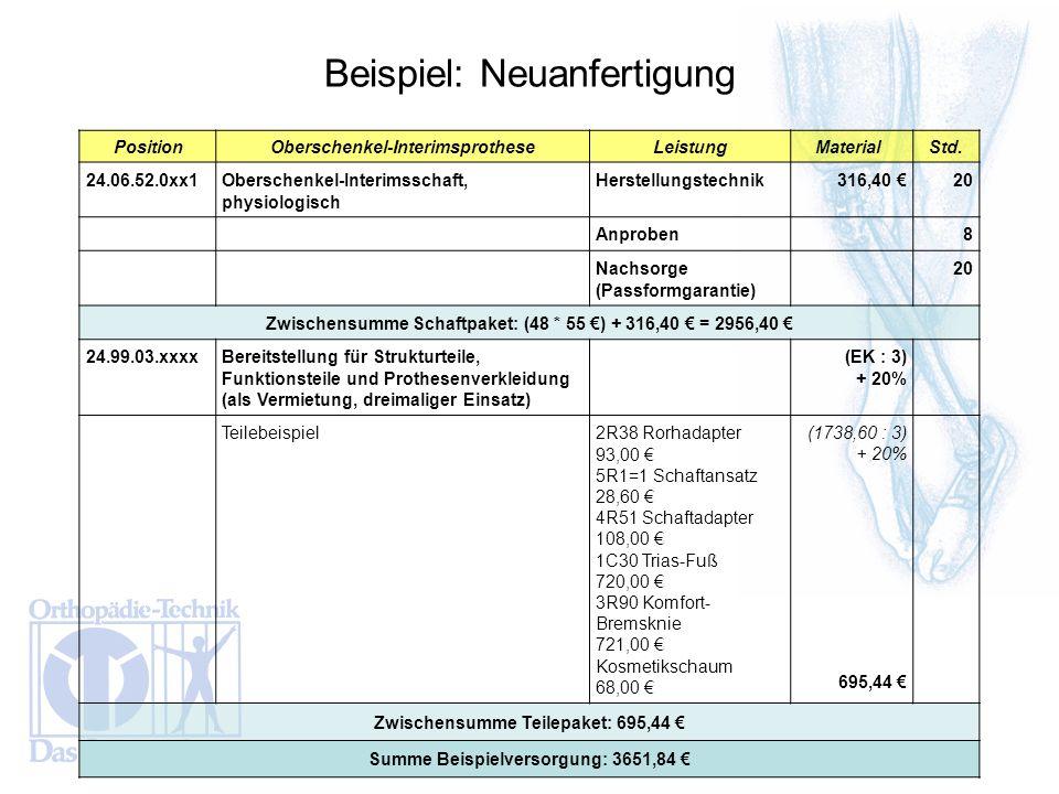 PositionOberschenkel-InterimsprotheseLeistungMaterial Std. 24.06.52.0xx1Oberschenkel-Interimsschaft, physiologisch Herstellungstechnik 316,40 20 Anpro