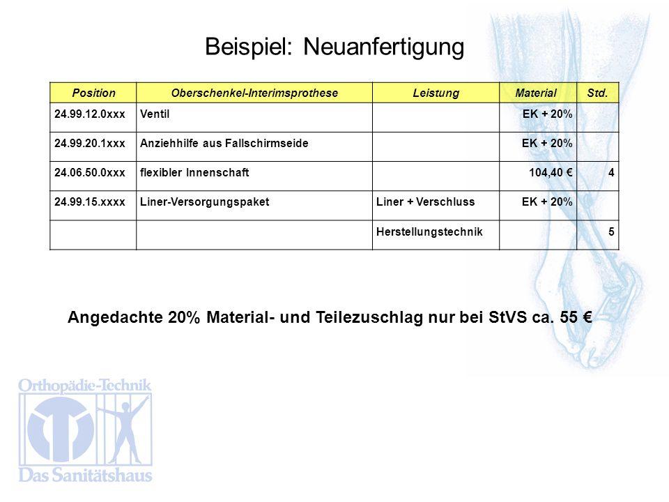 PositionOberschenkel-InterimsprotheseLeistungMaterial Std. 24.99.12.0xxxVentil EK + 20% 24.99.20.1xxxAnziehhilfe aus Fallschirmseide EK + 20% 24.06.50