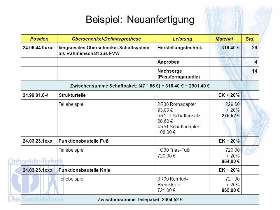 PositionOberschenkel-DefinitvprotheseLeistungMaterial Std. 24.06.44.0xxxlängsovales Oberschenkel-Schaftsystem als Rahmenschaft aus FVW Herstellungstec