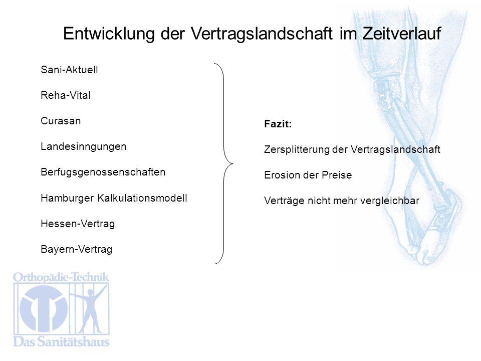 Sani-Aktuell Reha-Vital Curasan Landesinngungen Berfugsgenossenschaften Hamburger Kalkulationsmodell Hessen-Vertrag Bayern-Vertrag Fazit: Zersplitteru