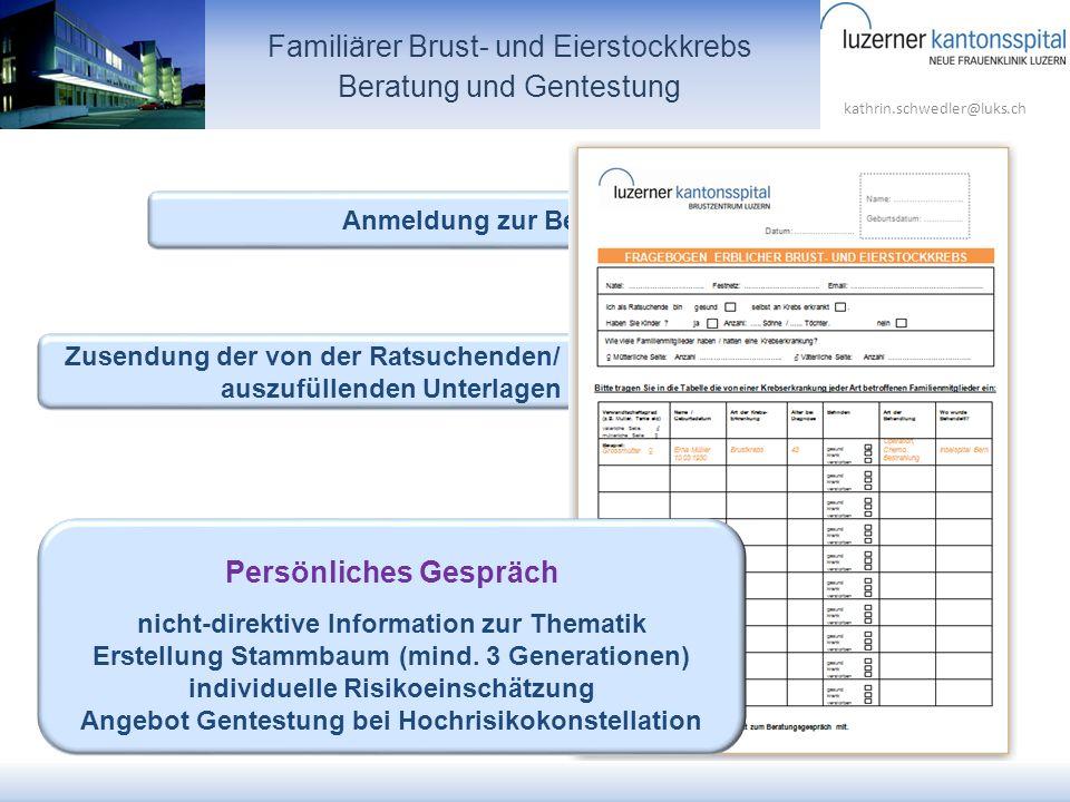kathrin.schwedler@luks.ch Familiärer Brust- und Eierstockkrebs Beratung und Gentestung Anmeldung zur Beratung Zusendung der von der Ratsuchenden/ Betr