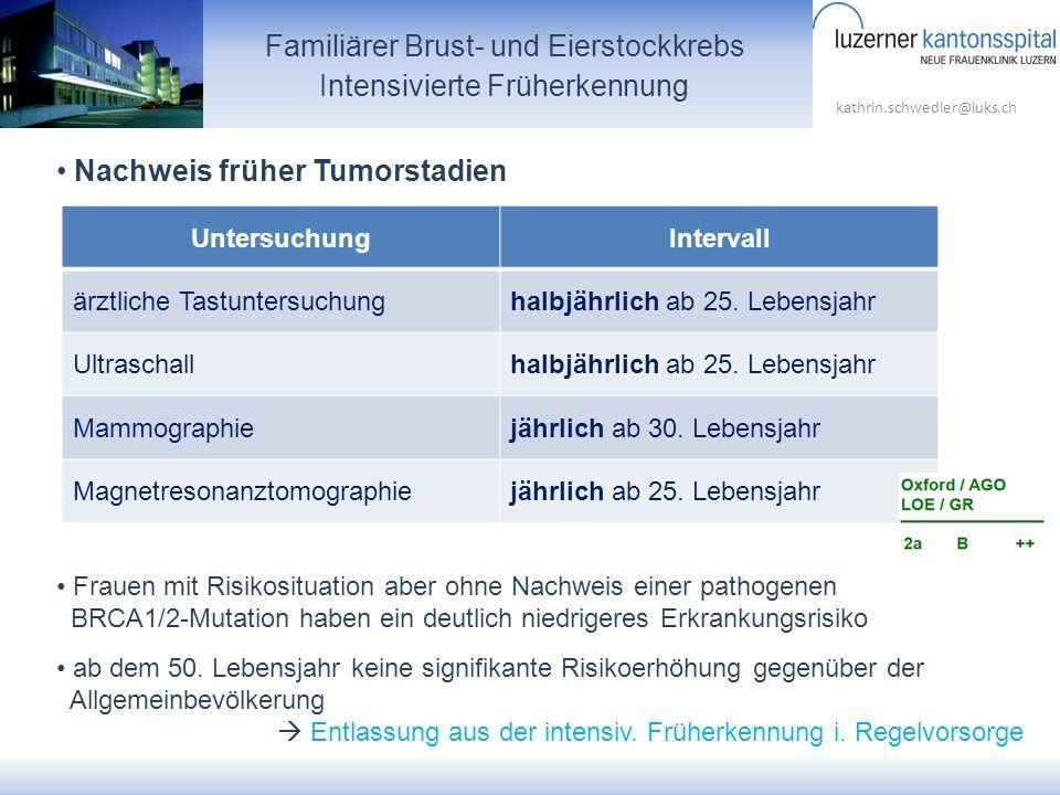 kathrin.schwedler@luks.ch Familiärer Brust- und Eierstockkrebs Intensivierte Früherkennung Nachweis früher Tumorstadien UntersuchungIntervall ärztlich
