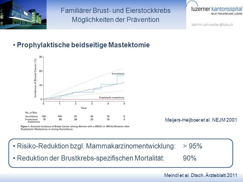kathrin.schwedler@luks.ch Familiärer Brust- und Eierstockkrebs Möglichkeiten der Prävention Prophylaktische beidseitige Mastektomie Risiko-Reduktion b
