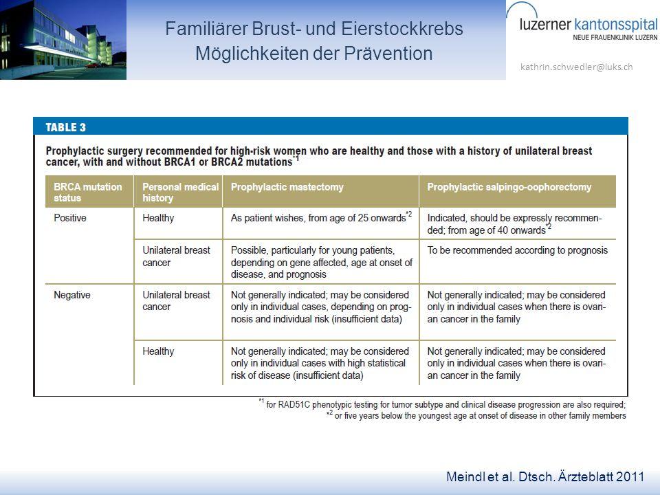 kathrin.schwedler@luks.ch Familiärer Brust- und Eierstockkrebs Möglichkeiten der Prävention Meindl et al. Dtsch. Ärzteblatt 2011