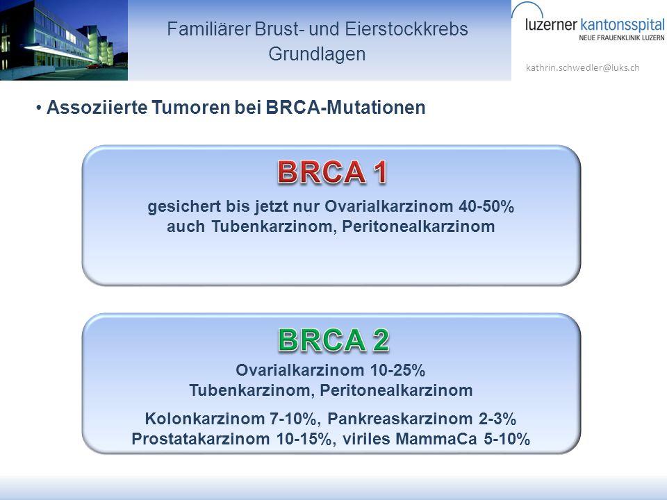 kathrin.schwedler@luks.ch Familiärer Brust- und Eierstockkrebs Grundlagen gesichert bis jetzt nur Ovarialkarzinom 40-50% auch Tubenkarzinom, Peritonea