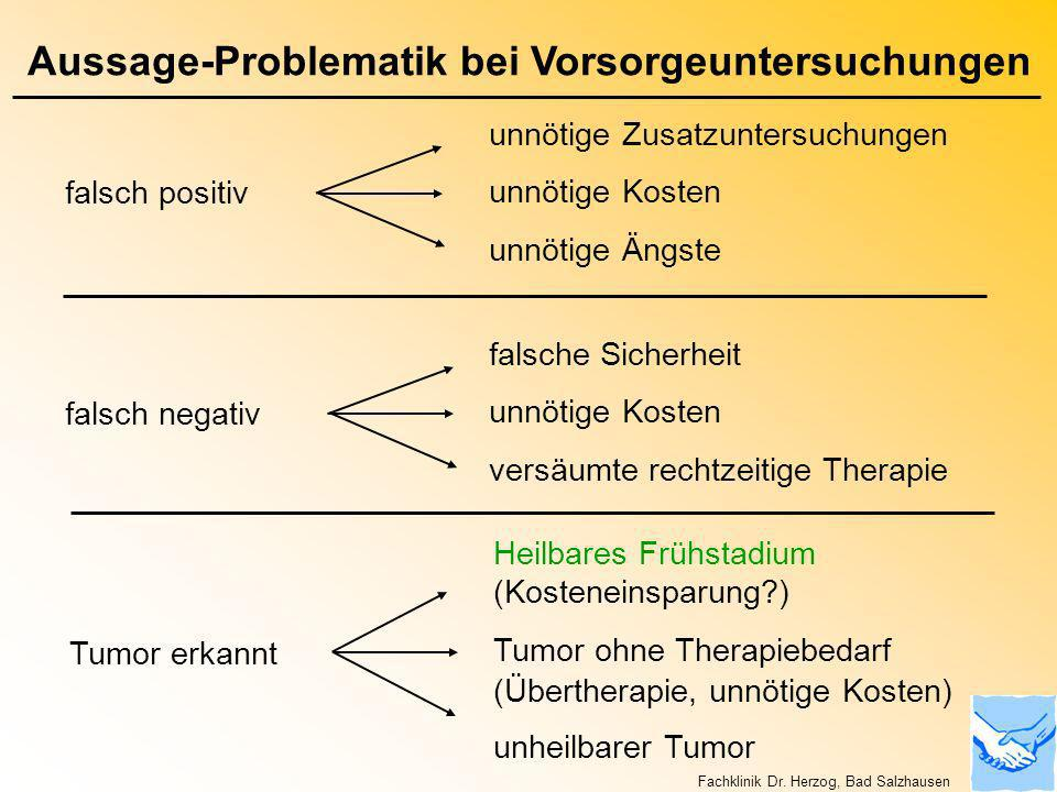 Aussage-Problematik bei Vorsorgeuntersuchungen falsch positiv falsch negativ unnötige Zusatzuntersuchungen unnötige Kosten unnötige Ängste falsche Sic