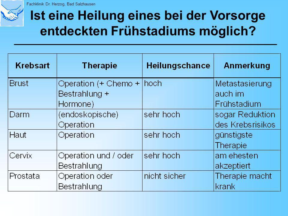 Ist eine Heilung eines bei der Vorsorge entdeckten Frühstadiums möglich? Fachklinik Dr. Herzog, Bad Salzhausen