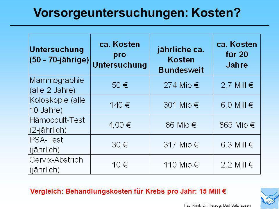 Vorsorgeuntersuchungen: Kosten? Fachklinik Dr. Herzog, Bad Salzhausen Vergleich: Behandlungskosten für Krebs pro Jahr: 15 Mill