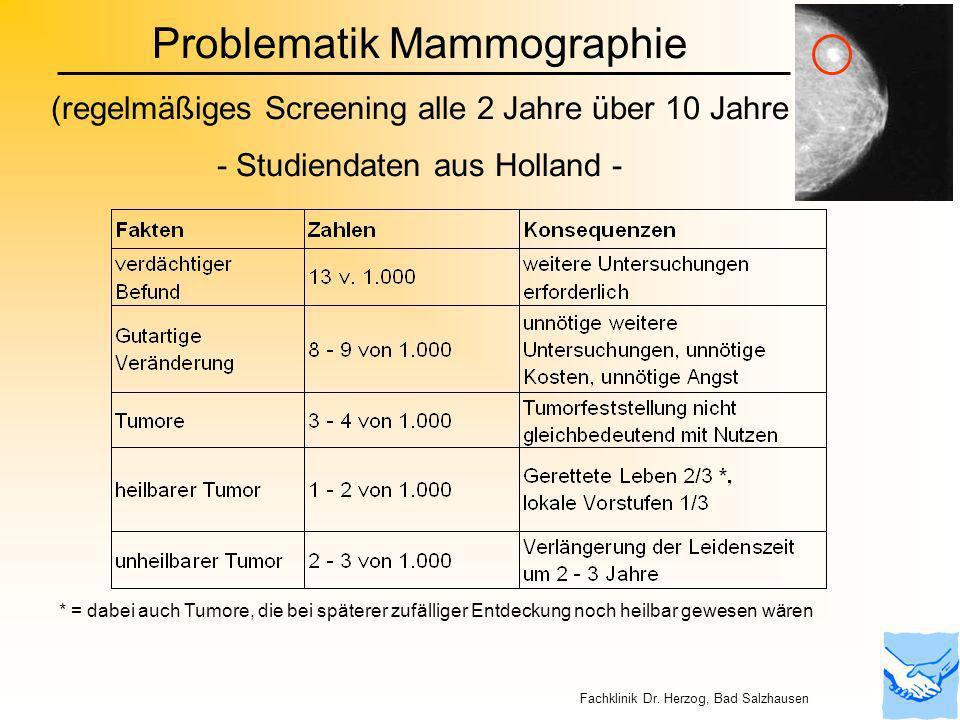 Problematik Mammographie (regelmäßiges Screening alle 2 Jahre über 10 Jahre - Studiendaten aus Holland - * = dabei auch Tumore, die bei späterer zufäl