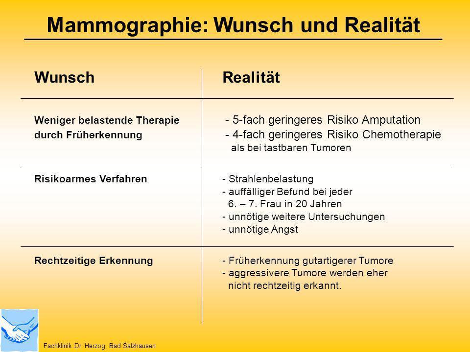 Mammographie: Wunsch und Realität WunschRealität Weniger belastende Therapie - 5-fach geringeres Risiko Amputation durch Früherkennung - 4-fach gering