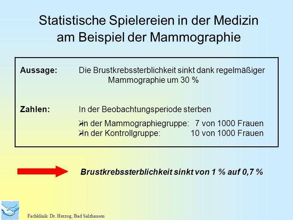 Statistische Spielereien in der Medizin am Beispiel der Mammographie Aussage: Die Brustkrebssterblichkeit sinkt dank regelmäßiger Mammographie um 30 %