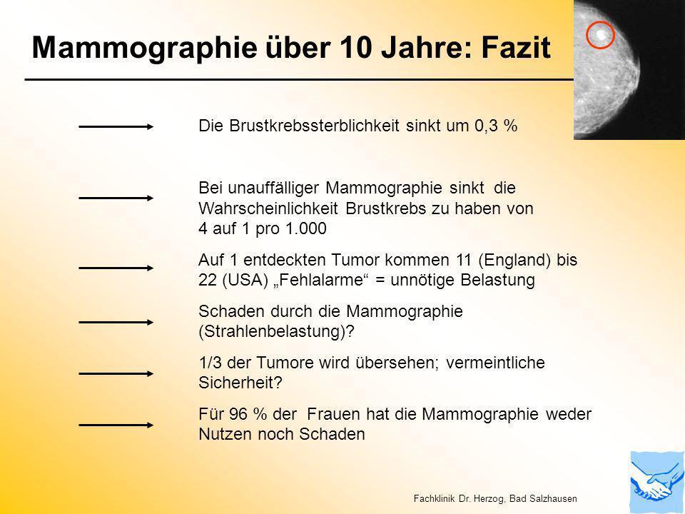 Mammographie über 10 Jahre: Fazit Die Brustkrebssterblichkeit sinkt um 0,3 % Bei unauffälliger Mammographie sinkt die Wahrscheinlichkeit Brustkrebs zu