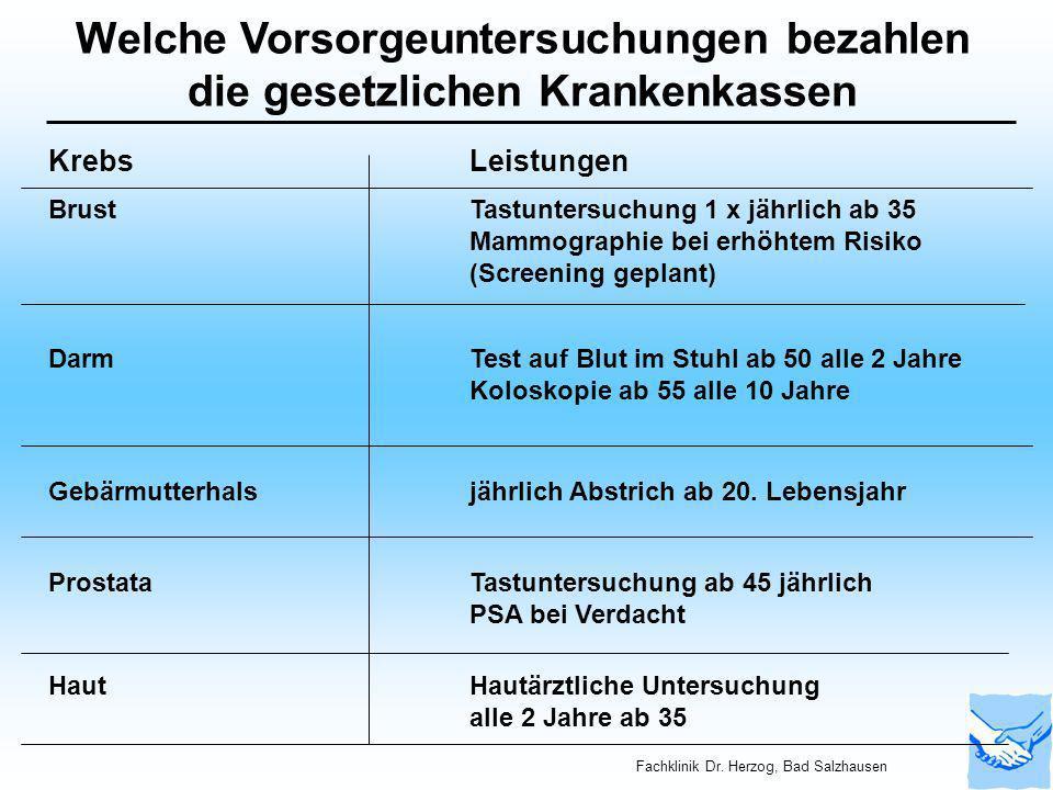 Welche Vorsorgeuntersuchungen bezahlen die gesetzlichen Krankenkassen KrebsLeistungen Fachklinik Dr. Herzog, Bad Salzhausen BrustTastuntersuchung 1 x