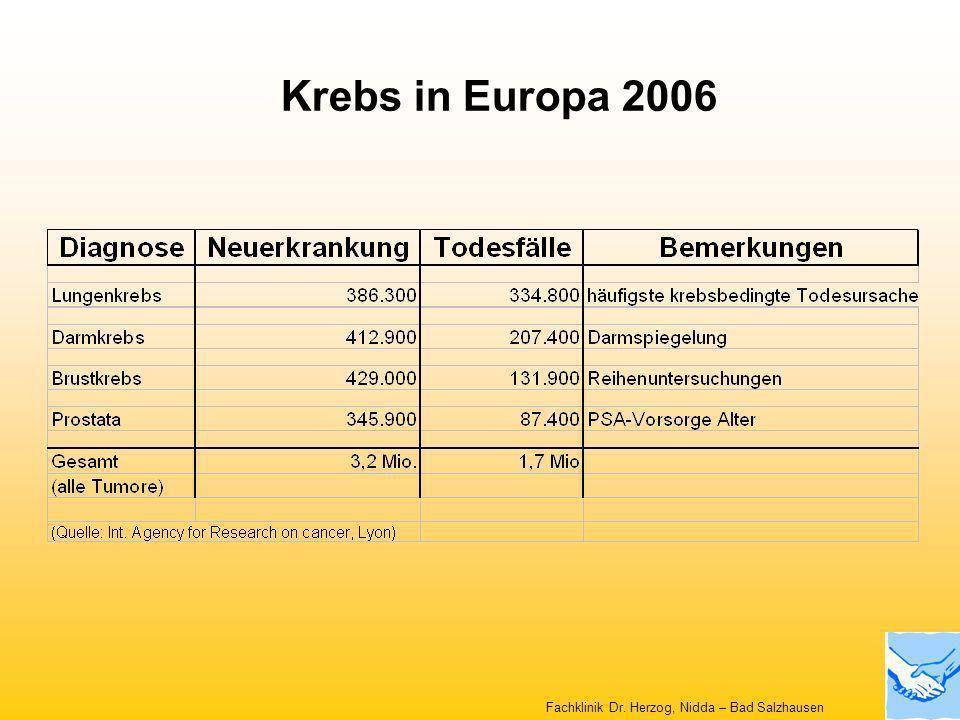 Krebs in Europa 2006 Fachklinik Dr. Herzog, Nidda – Bad Salzhausen