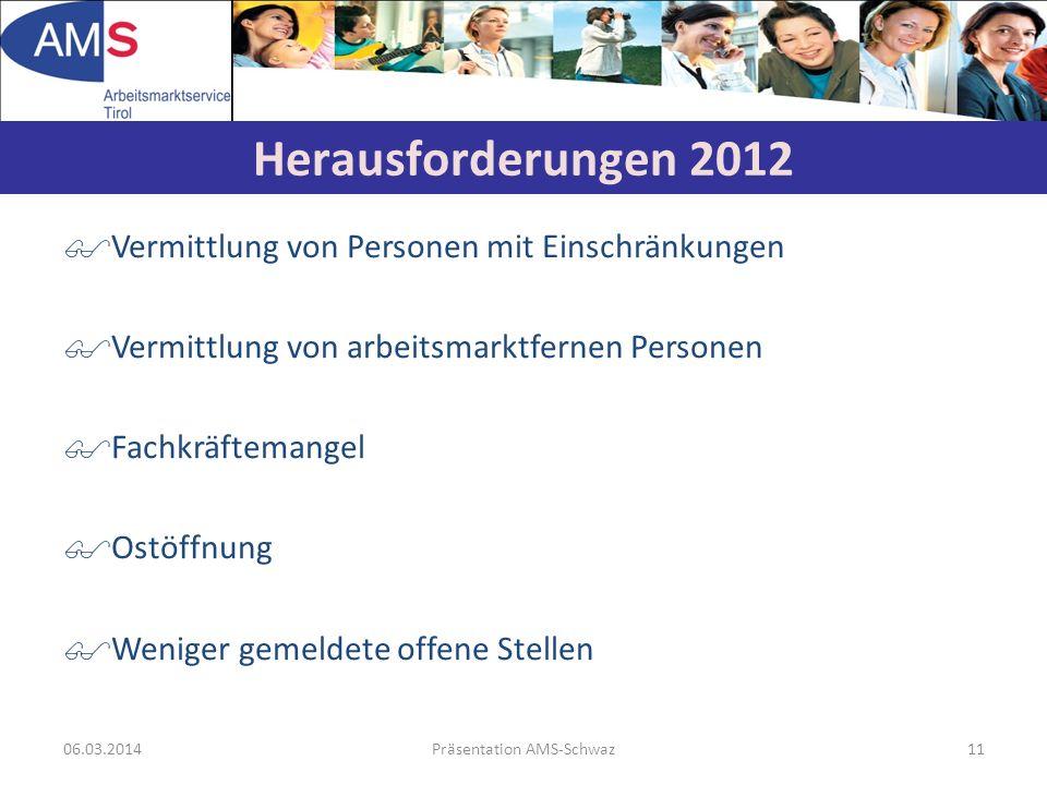 Vermittlung von Personen mit Einschränkungen Vermittlung von arbeitsmarktfernen Personen Fachkräftemangel Ostöffnung Weniger gemeldete offene Stellen