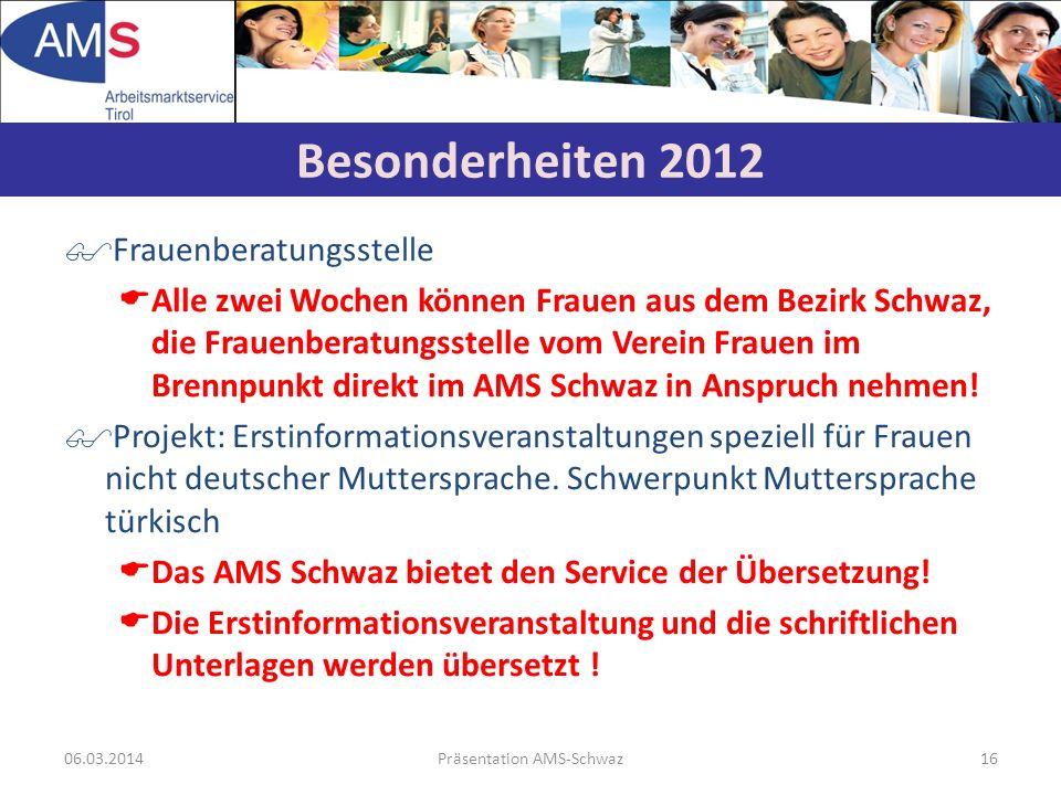 Frauenberatungsstelle Alle zwei Wochen können Frauen aus dem Bezirk Schwaz, die Frauenberatungsstelle vom Verein Frauen im Brennpunkt direkt im AMS Schwaz in Anspruch nehmen.