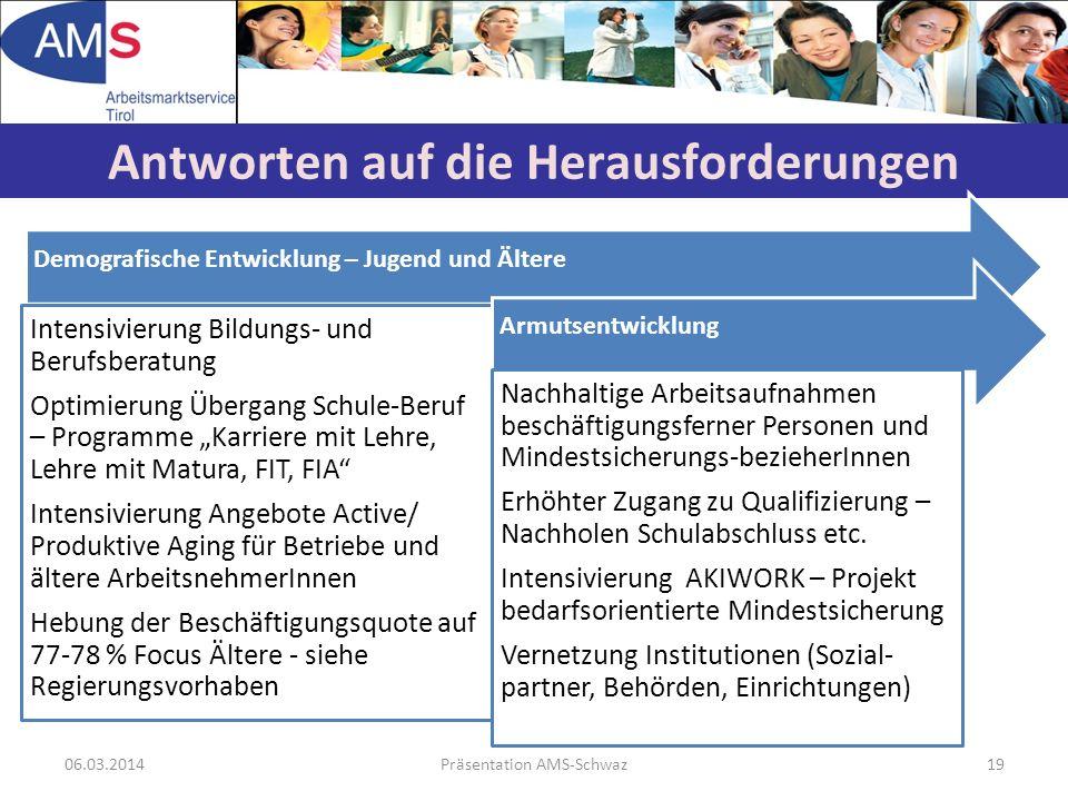 06.03.2014Präsentation AMS-Schwaz19 Antworten auf die Herausforderungen Demografische Entwicklung – Jugend und Ältere Intensivierung Bildungs- und Ber