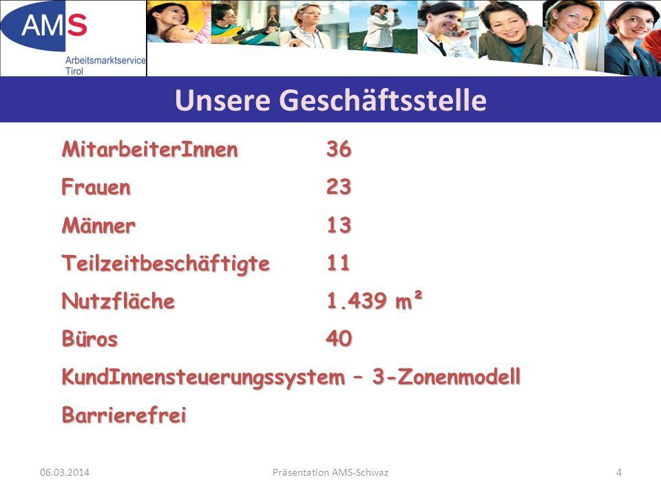 06.03.2014Präsentation AMS-Schwaz5 Rückblick 2012 – neues Führungsteam Christoph Niedermair Stv.