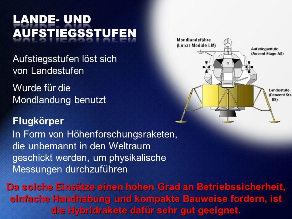 Aufstiegsstufen löst sich von Landestufen Flugkörper Wurde für die Mondlandung benutzt In Form von Höhenforschungsraketen, die unbemannt in den Weltra