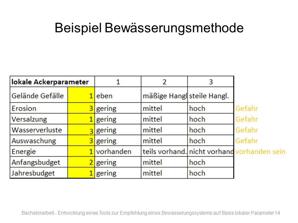 Beispiel Bewässerungsmethode Bachelorarbeit - Entwicklung eines Tools zur Empfehlung eines Bewässerungssystems auf Basis lokaler Parameter14