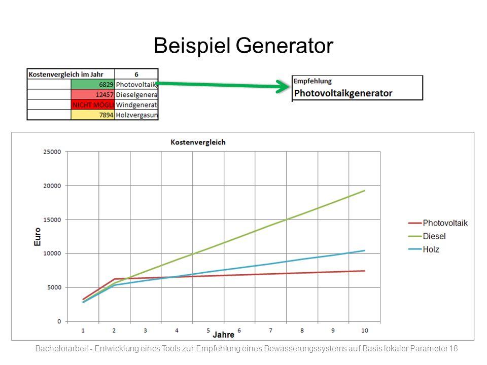 Beispiel Generator Bachelorarbeit - Entwicklung eines Tools zur Empfehlung eines Bewässerungssystems auf Basis lokaler Parameter18