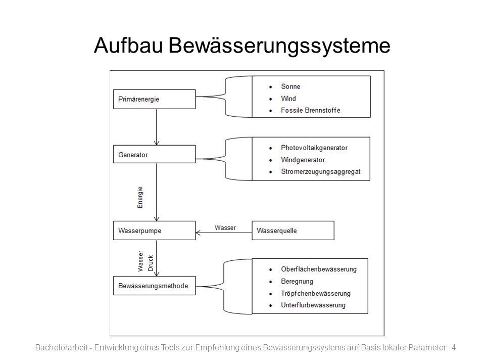 Aufbau Bewässerungssysteme Bachelorarbeit - Entwicklung eines Tools zur Empfehlung eines Bewässerungssystems auf Basis lokaler Parameter4
