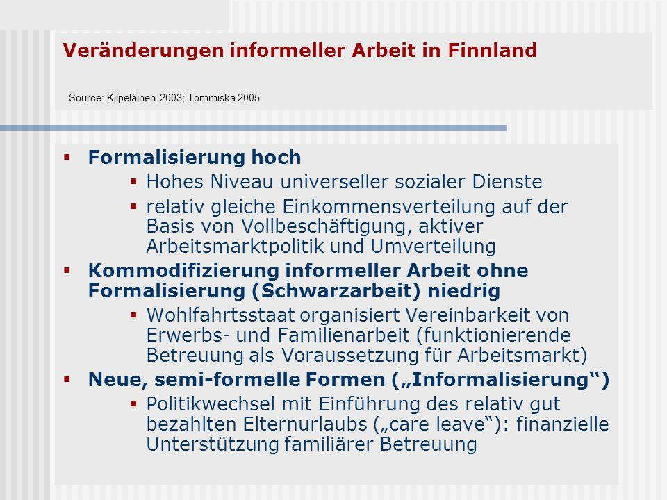 Veränderungen informeller Arbeit in Finnland Source: Kilpeläinen 2003; Tommiska 2005 Formalisierung hoch Hohes Niveau universeller sozialer Dienste re