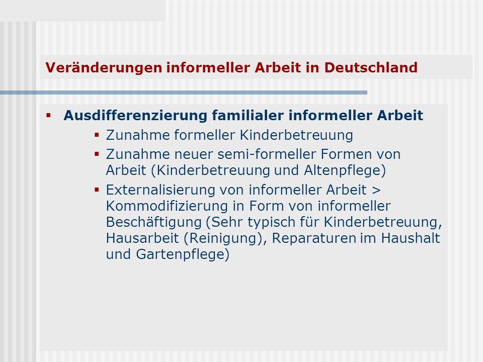 Veränderungen informeller Arbeit in Deutschland Ausdifferenzierung familialer informeller Arbeit Zunahme formeller Kinderbetreuung Zunahme neuer semi-