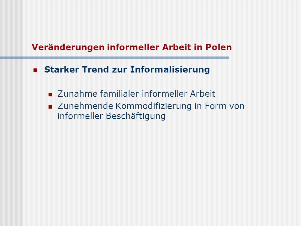 Veränderungen informeller Arbeit in Polen Starker Trend zur Informalisierung Zunahme familialer informeller Arbeit Zunehmende Kommodifizierung in Form